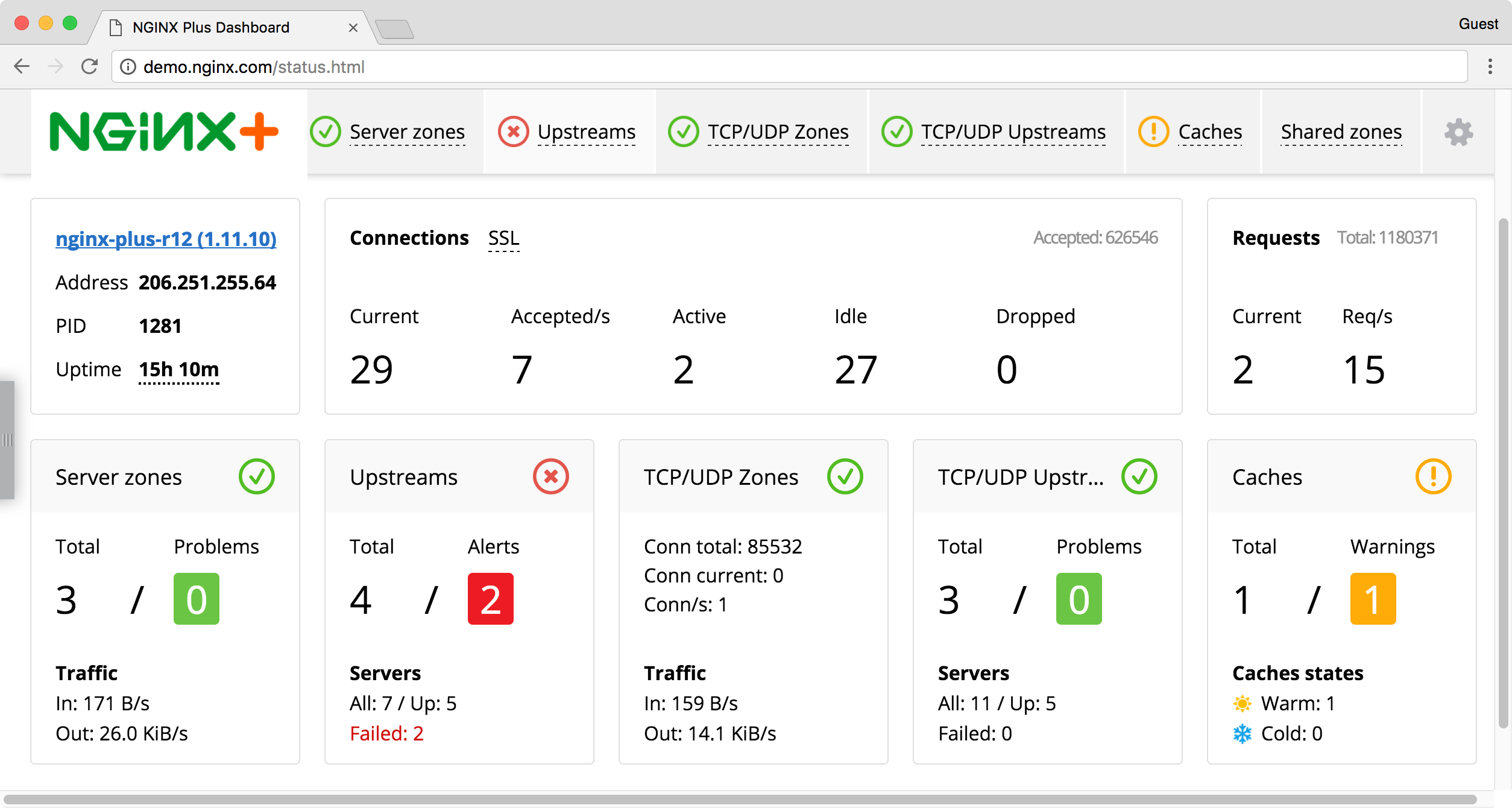 NGINX Plus has a graphical dashboard with key performance numbers