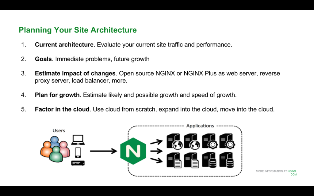 When planning your site architecture for an upgrade to Drupal 8 for NGINX, here are five factors to consider [NGINX webinar about Drupal 8 performance, Jan 2016]