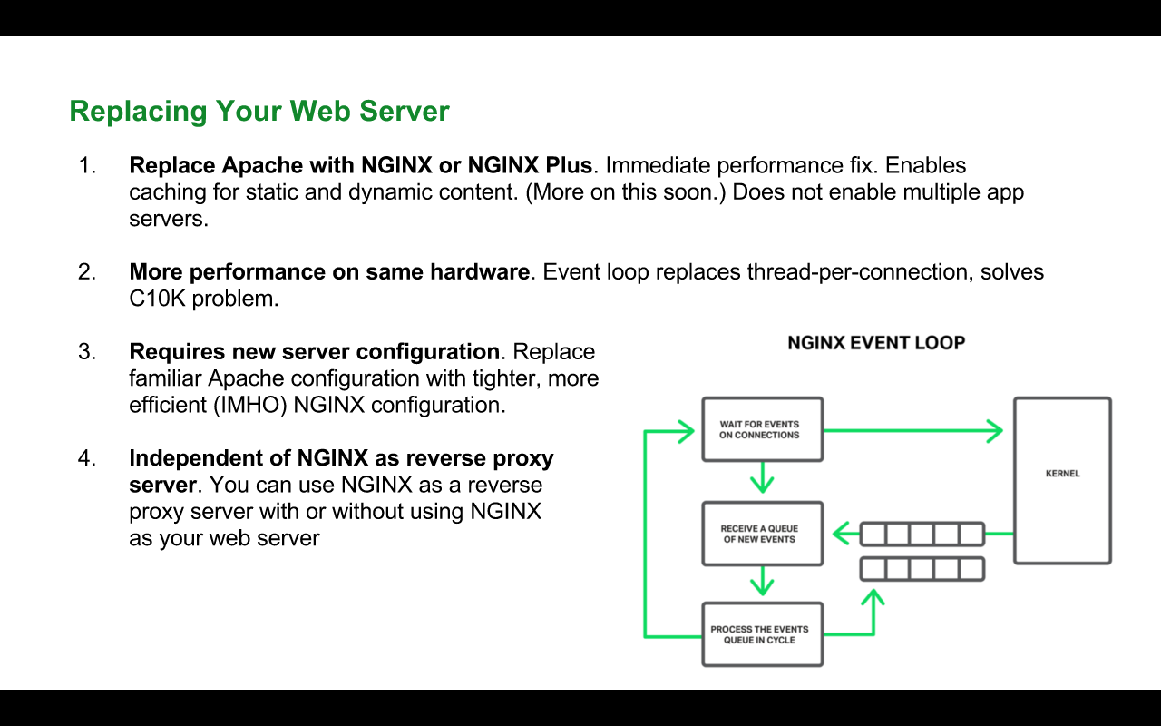 Maximizing Drupal 8 Performance with NGINX, Part 1: Architecture and
