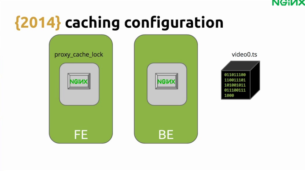 With NGINX caching and the 'proxy_cache_lock' directive, it's possible for requests for an expired asset to flood the backend while NGINX is loading the new version - live video streaming [Globo.com presentation at nginx.conf2015, Sep 2015]