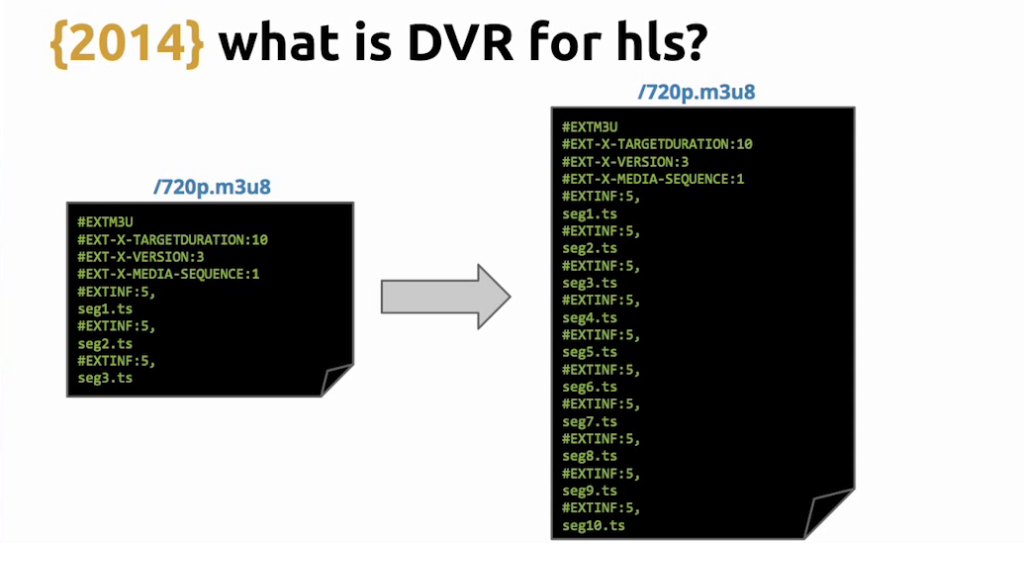 For Digital Video Recording (DVR), the HLS playlist includes segments for the entire program (match, in the case of World Cup) - live video streaming [Globo.com presentation at nginx.conf2015]