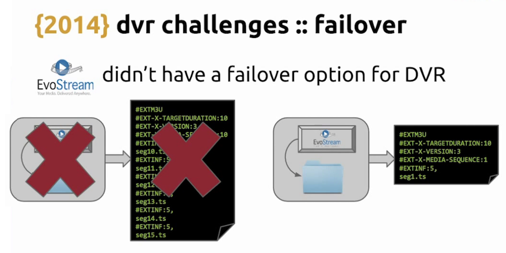 A problem with EvoStream is that it does not provide failover - live video streaming [Globo.com presentation at nginx.conf2015]