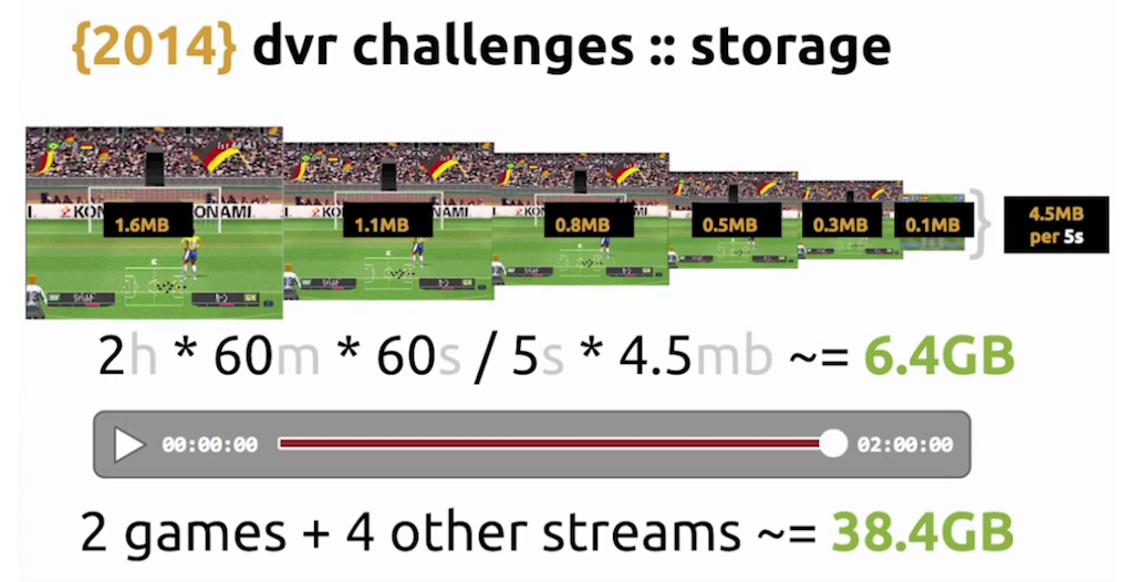 Redis was chosen for RAM storage of video (6 GB per match) - live video streaming [Globo.com presentation at nginx.conf2015]
