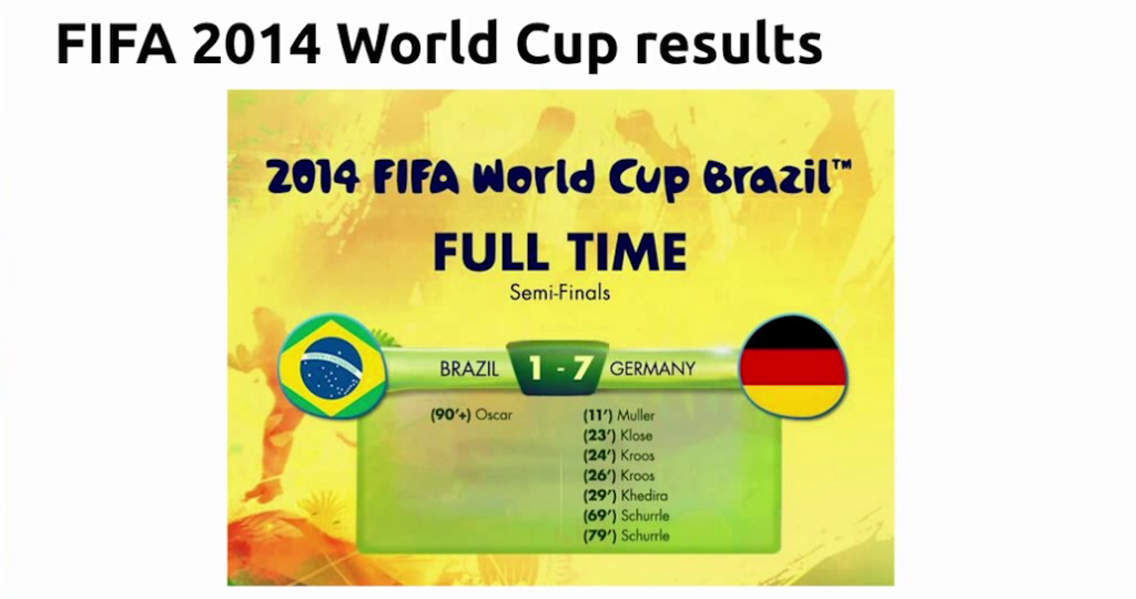 Germany beat Brazil 7-1 in the semifinals of World Cup 2014 - live video streaming [Globo.com presentation at nginx.conf2015]
