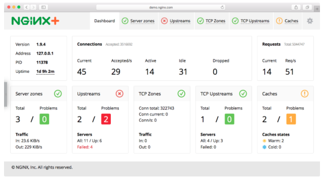 Monitoring and load balancing management for PHP application servers with NGINX Plus with increased php 7 performance