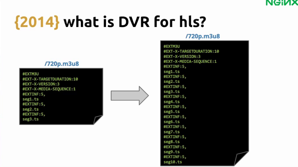 For Digital Video Recording (DVR), the HLS playlist includes segments for the entire program (match, in the case of World Cup) - live video streaming [Globo.com presentation at nginx.conf2015, Sep 2015]