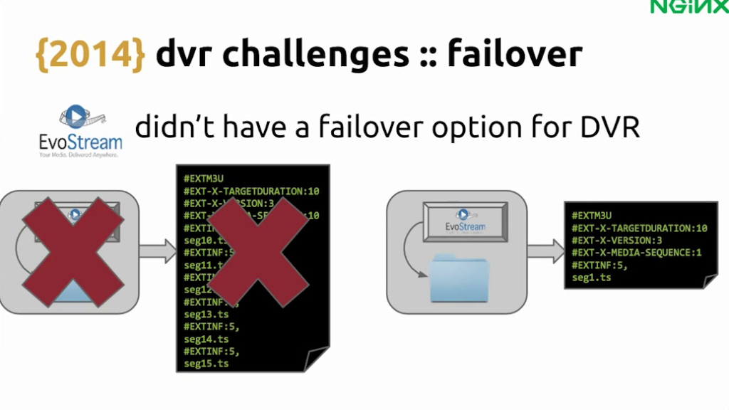 """EvoStream encoder does not support """"rewinding"""" because it restarts playlist in case of failure - live video streaming [Globo.com presentation at nginx.conf2015, Sep 2015]"""