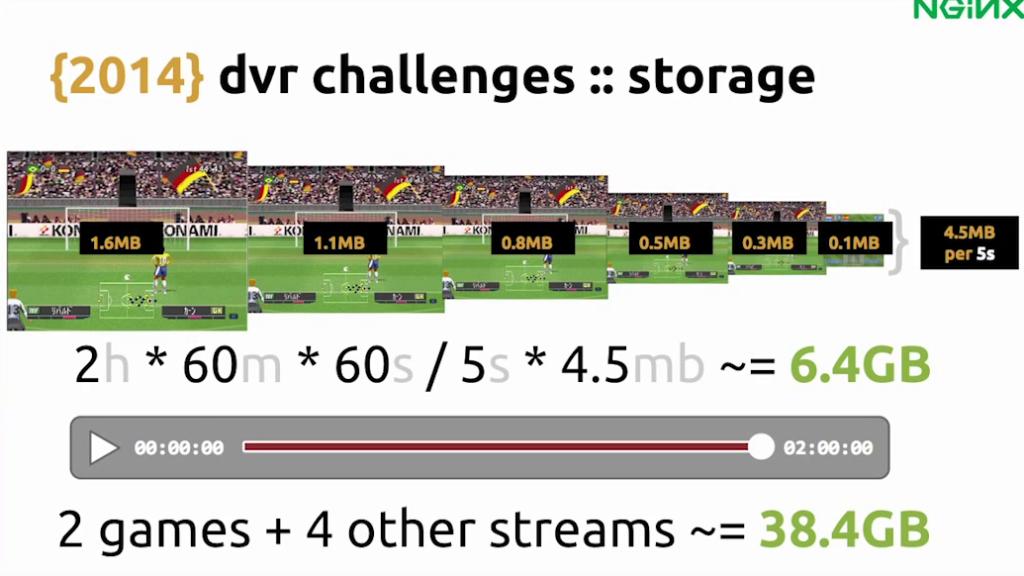 Redis was chosen for RAM storage of video (6 GB per match) - live video streaming [Globo.com presentation at nginx.conf2015, Sep 2015]