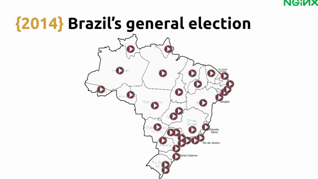 Televising results from Brazil's general election involved 30 simultaneous streams, which challenged the Python/Redis solution - live video streaming [Globo.com presentation at nginx.conf2015, Sep 2015]