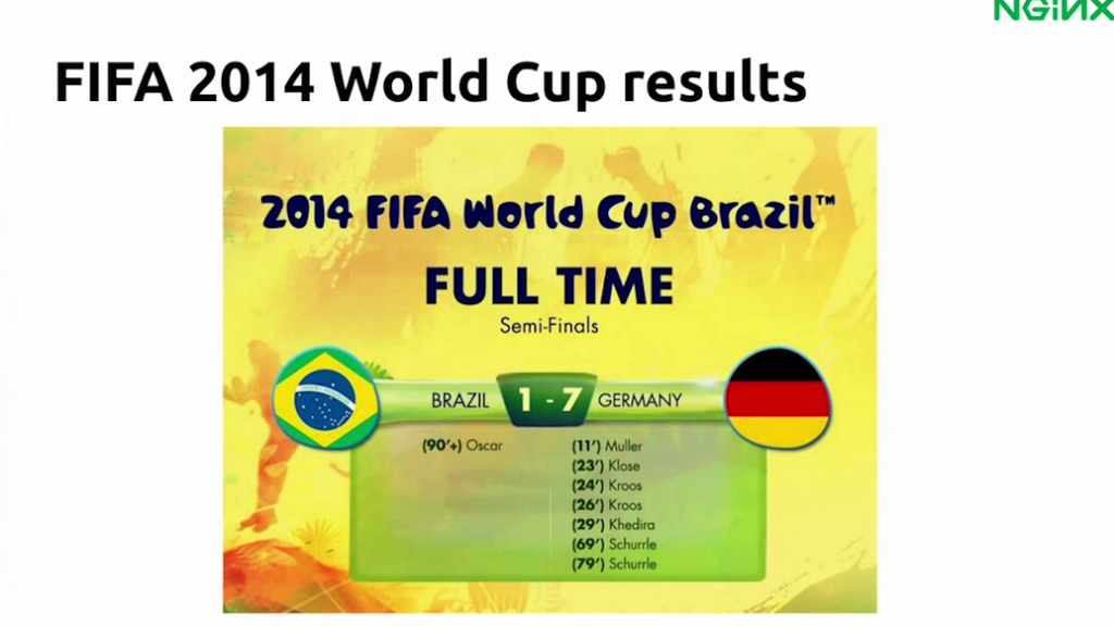 Germany beat Brazil 7-1 in the semifinals of World Cup 2014 - live video streaming [Globo.com presentation at nginx.conf2015, Sep 2015]