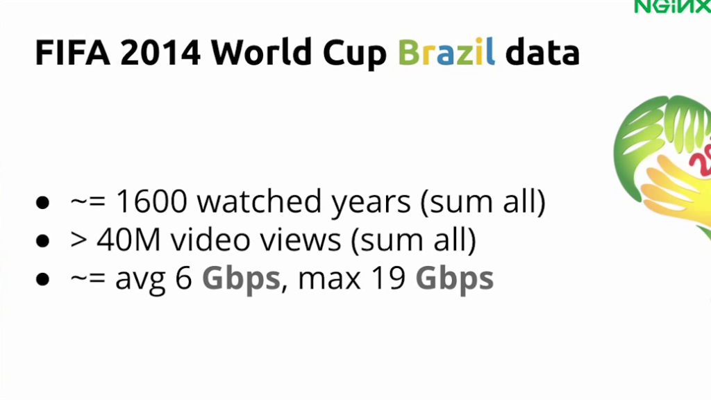 The DVR solution served about 1600 years' worth of viewing time in 40 million video sessions - live video streaming [Globo.com presentation at nginx.conf2015, Sep 2015]