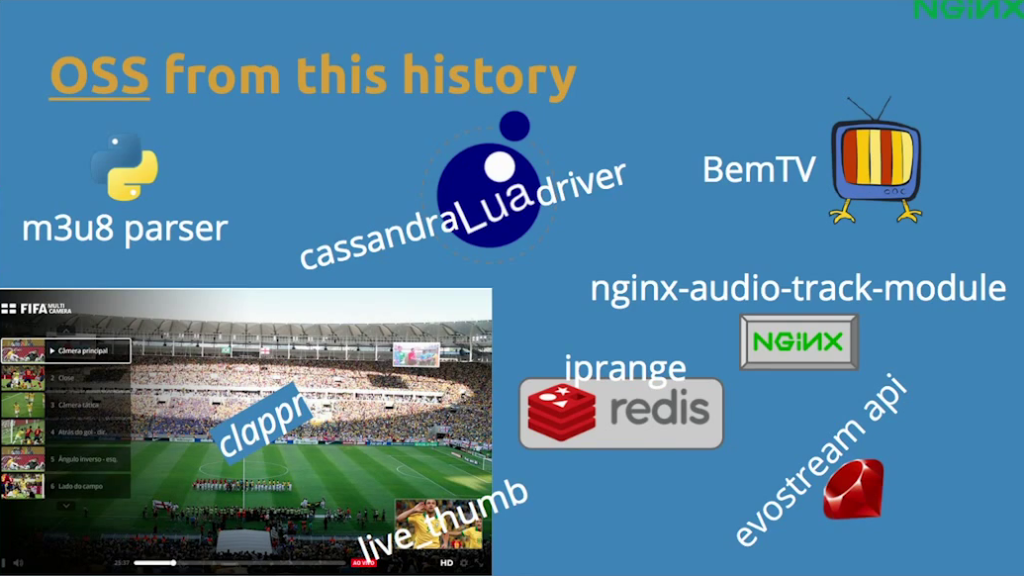 Globo.com now strives to use all open source software - live video streaming [Globo.com presentation at nginx.conf2015, Sep 2015]