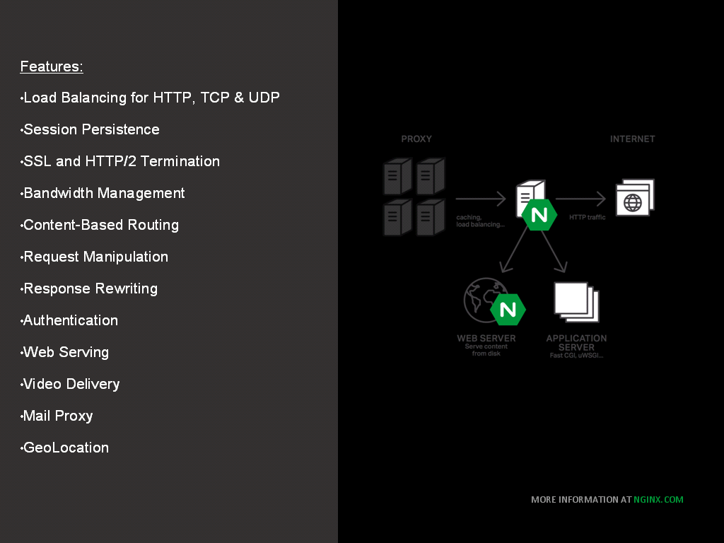 "NGINX Plus features include load balancing for HTTP, TCP, UDP; session persistence, SSL/TLS and HTTP/2 terminaion, bandwidth management, content-based routing, request manipulation, response rewriting, authentication, web serving, video delivery, mail proxy, and geo-location [webinar ""Deploying NGINX Plus & Kubernetes on Google Cloud Platform"" includes information on how switching from a monolithic to microservices architecture can help with application delivery and continuous integration - broadcast 23 May 2016]"