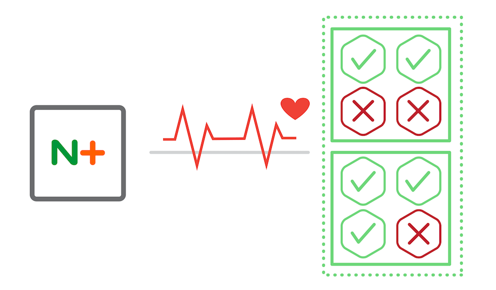 Graphic depiction of application health checks from NGINX Plus to backend applications, in the form of an EKG
