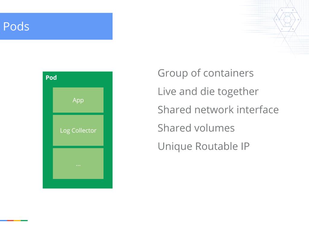 Webinar - GCP- Slide 31 - Pods Overview