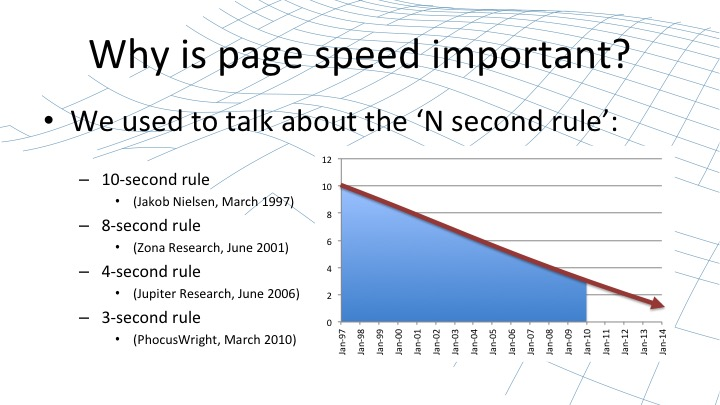 Why page speed is important when caching with NGINX [webinar by Owen Garrett of NGINX]