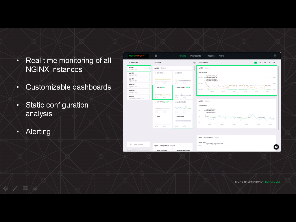 NGINX Amplify provides realtime monitoring of NGINX, customizable dashboards, configuration analysis, and alerting - how to monitor NGINX