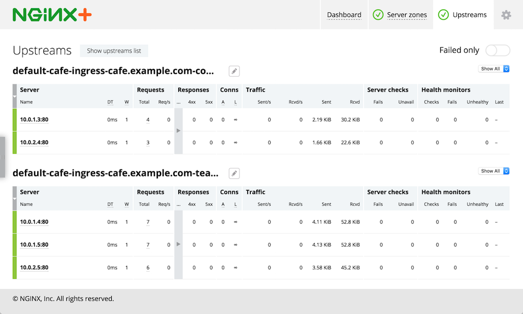 The NGINX Plus live activity monitoring dashboard shows NGINX Plus load balancing requests between the microservices in the sample 'cafe' application provided with the NGINX and NGINX Plus Ingress controllers for Kubernetes load balancing