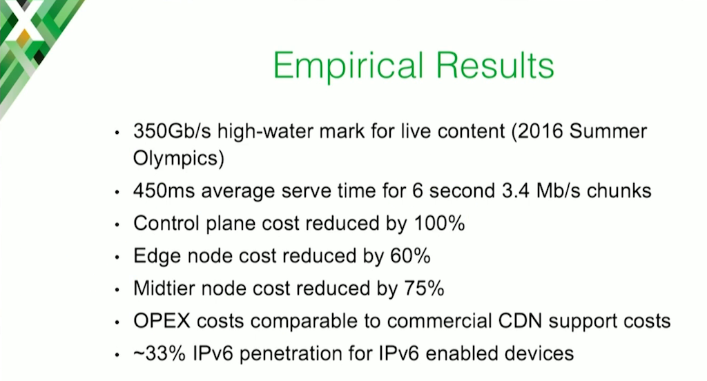 Using NGINX as the web cache server, the Charter Communications web CDN achieved 350 Gbps, 450ms serve time for chunks, and reduced costs and the edge and midtier while completely eliminating them for the control plane