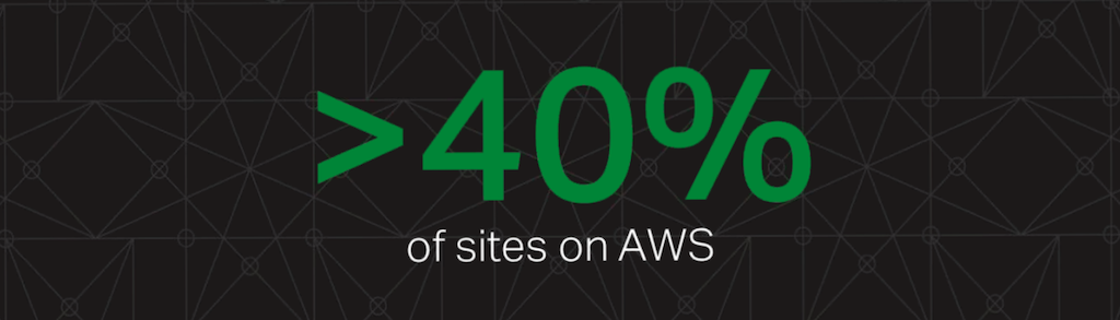 Among companies running their sites and apps on Amazon Web Services, more than 40% use NGINX as their application delivery platform and microservices enabler [webinar: Three Models in the NGINX Microservices Reference Architecture]