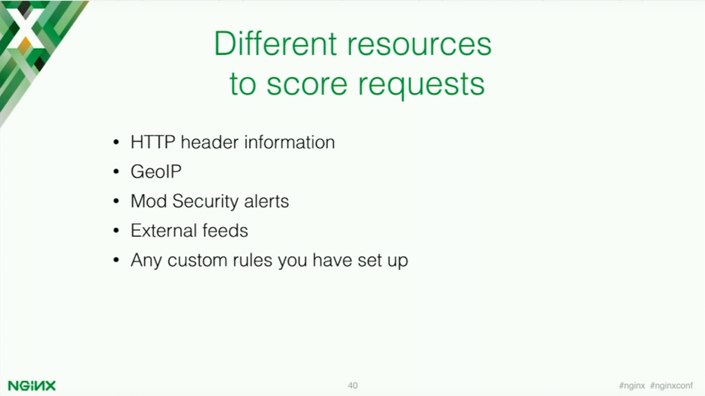 A benefit of Repsheet is that you can use different sources of information to score and analyze requests for maximum application security [presentation by Stepan Ilyan, cofounder of Wallarm, at nginx.conf 2016]