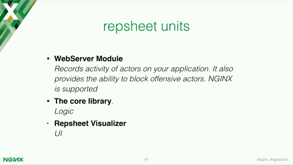 Repsheet consists of several parts [presentation by Stepan Ilyan, cofounder of Wallarm, at nginx.conf 2016]