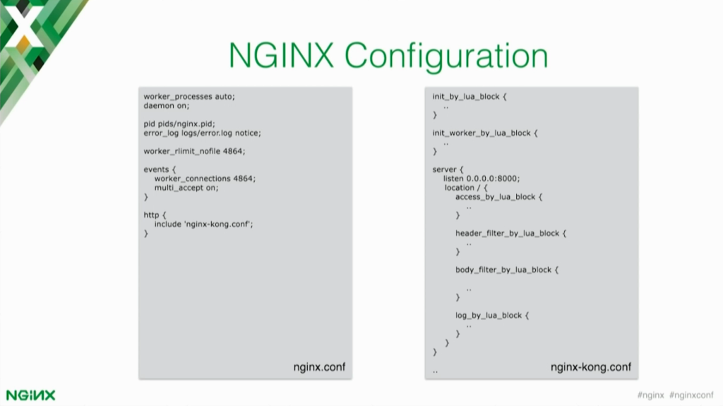 NGINX configuration of Kong for your microservices application [presentation by Marco Palladino, CTO at Mashape.com at nginx.conf 2016]