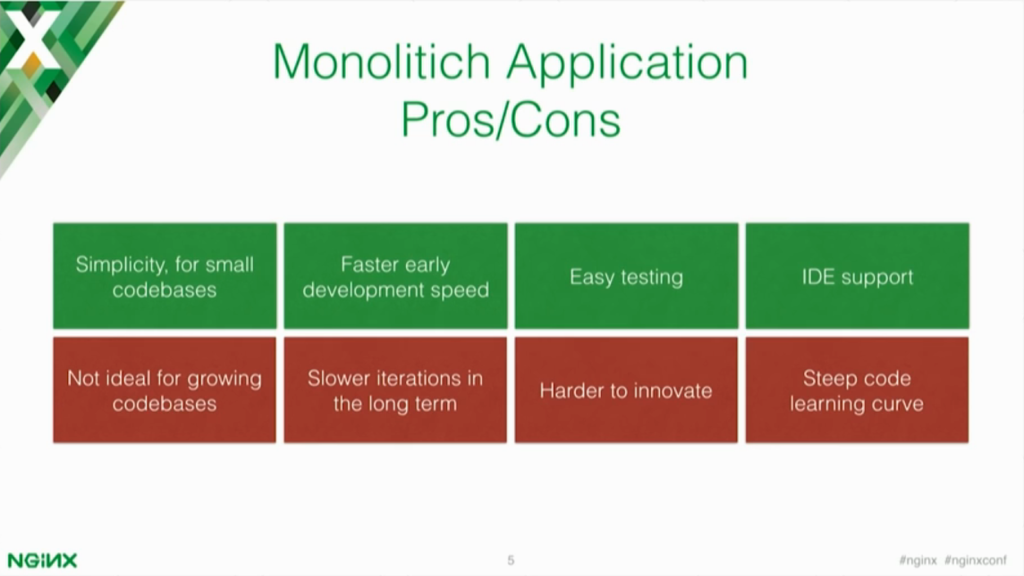 Pros and cons of a monolithic architecture as compared to a microservices architecture [presentation by Marco Palladino, CTO at Mashape.com at nginx.conf 2016]