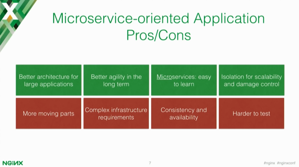 Pros and cons of a microservices architecture vs. monolithic architectures [presentation by Marco Palladino, CTO at Mashape.com at nginx.conf 2016]