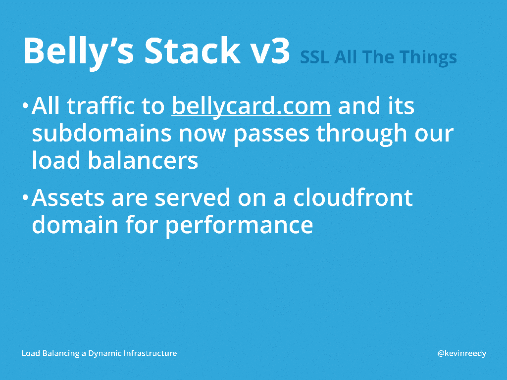 Version three of Belly Card's stack went from service-oriented architecture all the things to SSL all the things [presentation by Kevin Reedy of Belly Card at nginx.conf 2014]