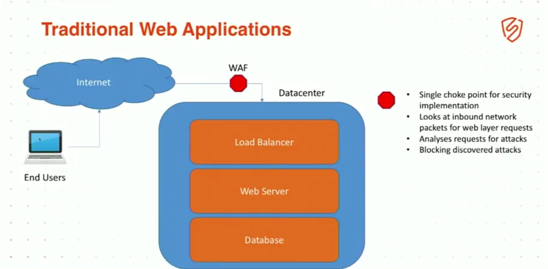 web application security Robert abela is a technical manager at acunetix and in this interview he discusses web application attack vectors, the impact of cross-site scripting,.