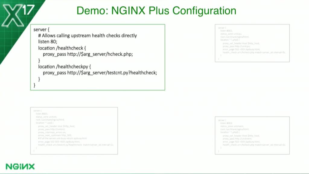 Fun with Health Checks using NGINX Plus and Docker - NGINX