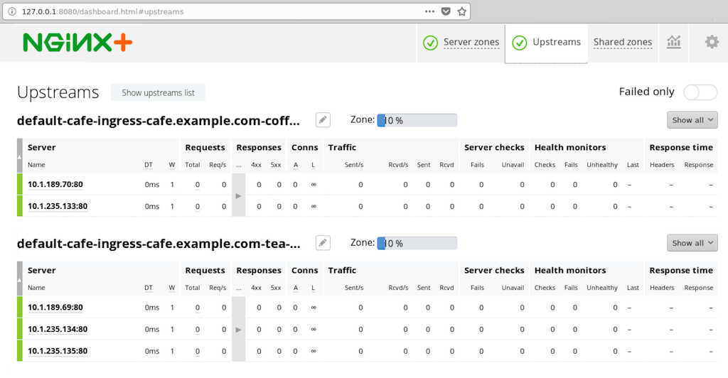 Using nginx as an ingress controller for ibm cloud private nginx and if we open the upstreams tab we can see that we have entries for both the coffee and tea applications we deployed fandeluxe Gallery