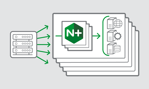 Consolidating Your API Gateway and Load Balancer with NGINX